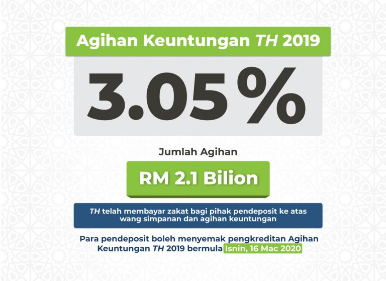dividen tabung haji 2019